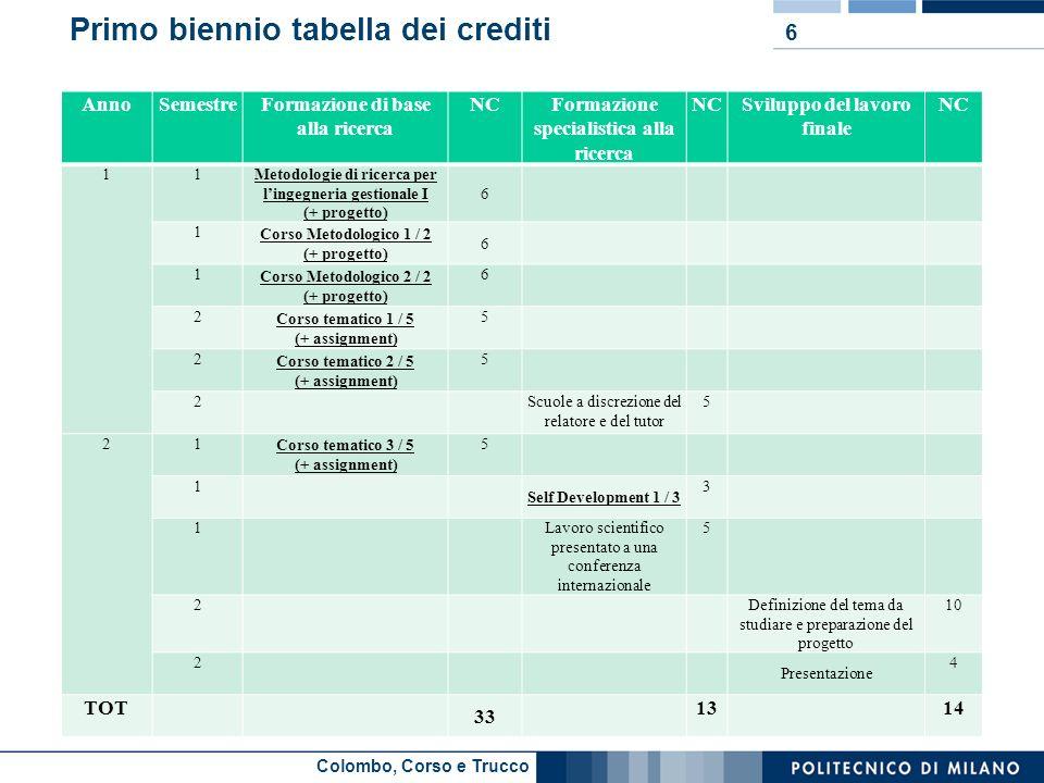Primo biennio tabella dei crediti