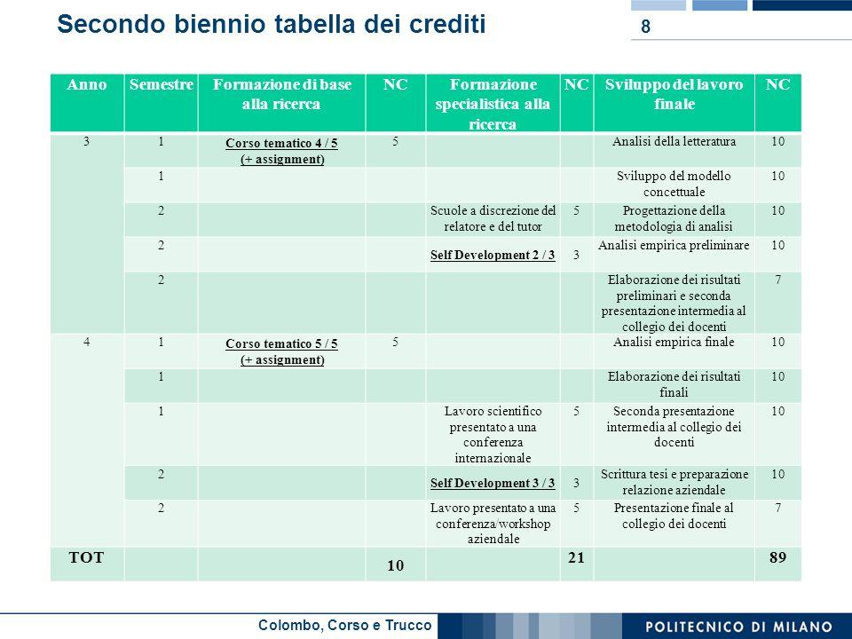 Secondo biennio tabella dei crediti