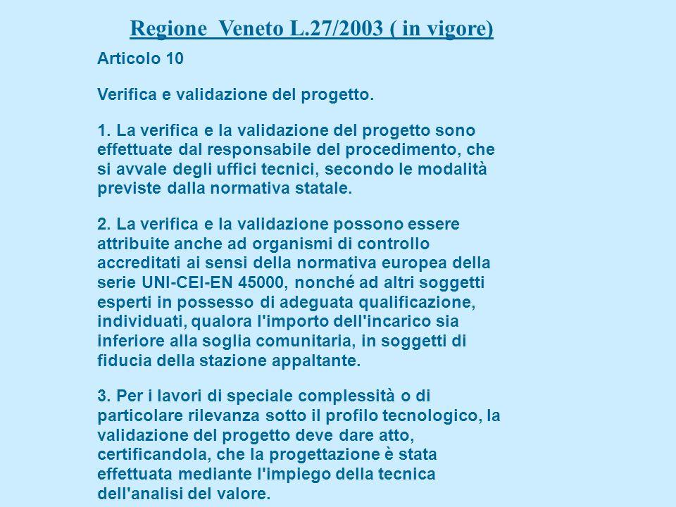Regione Veneto L.27/2003 ( in vigore)