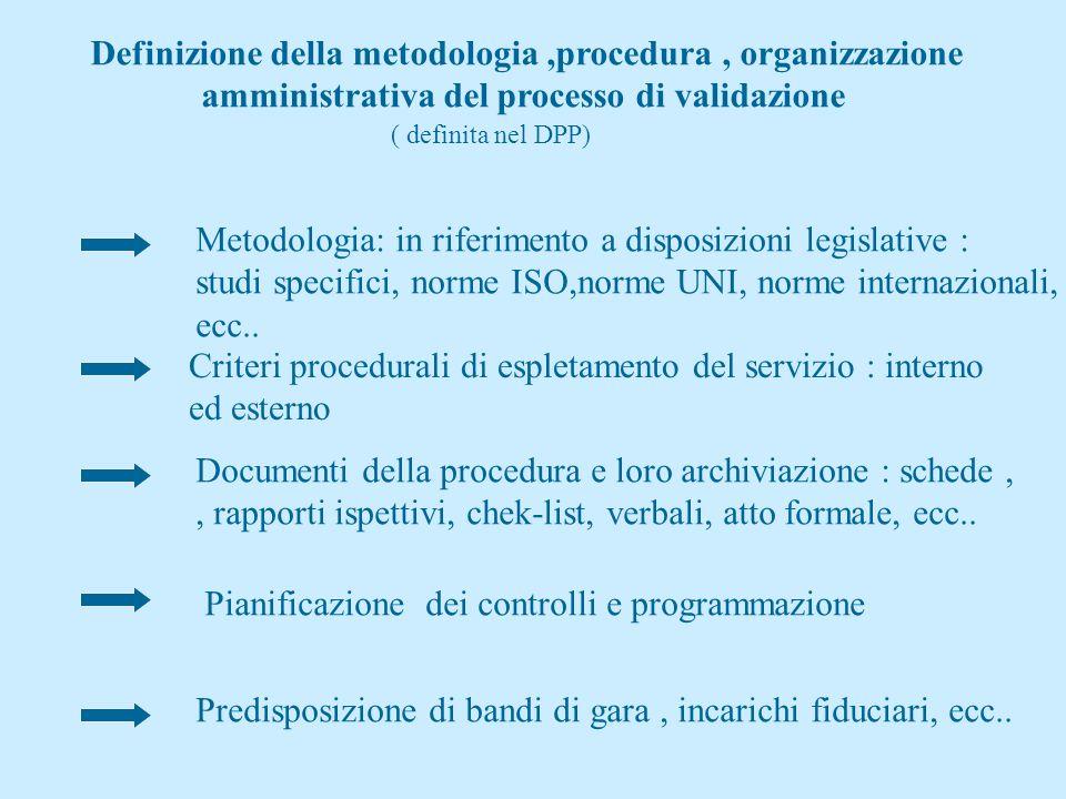 Definizione della metodologia ,procedura , organizzazione