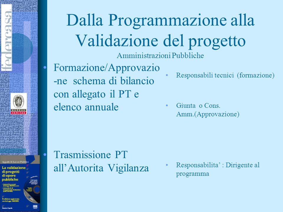 Dalla Programmazione alla Validazione del progetto Amministrazioni Pubbliche
