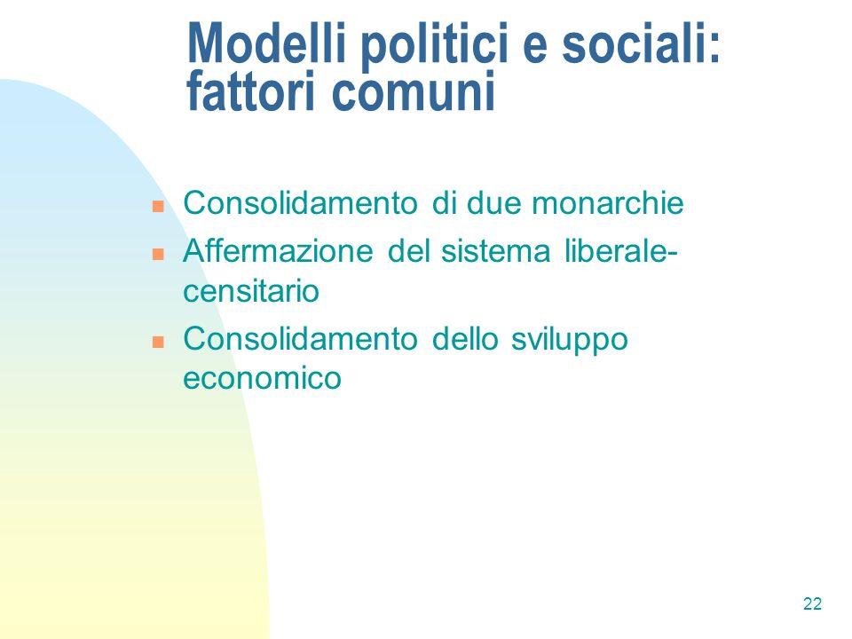 Modelli politici e sociali: fattori comuni