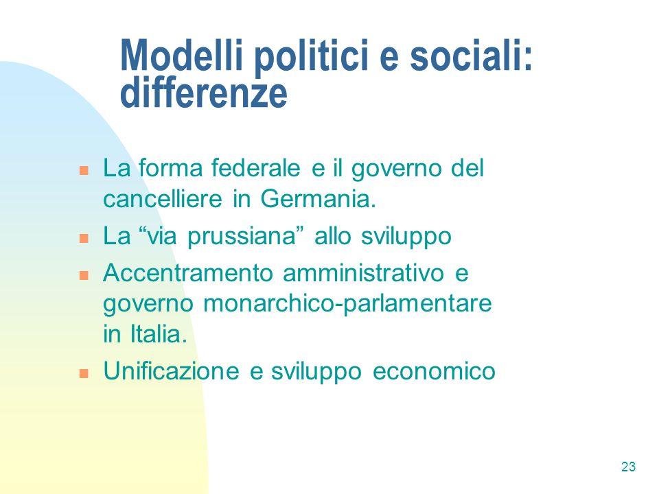 Modelli politici e sociali: differenze