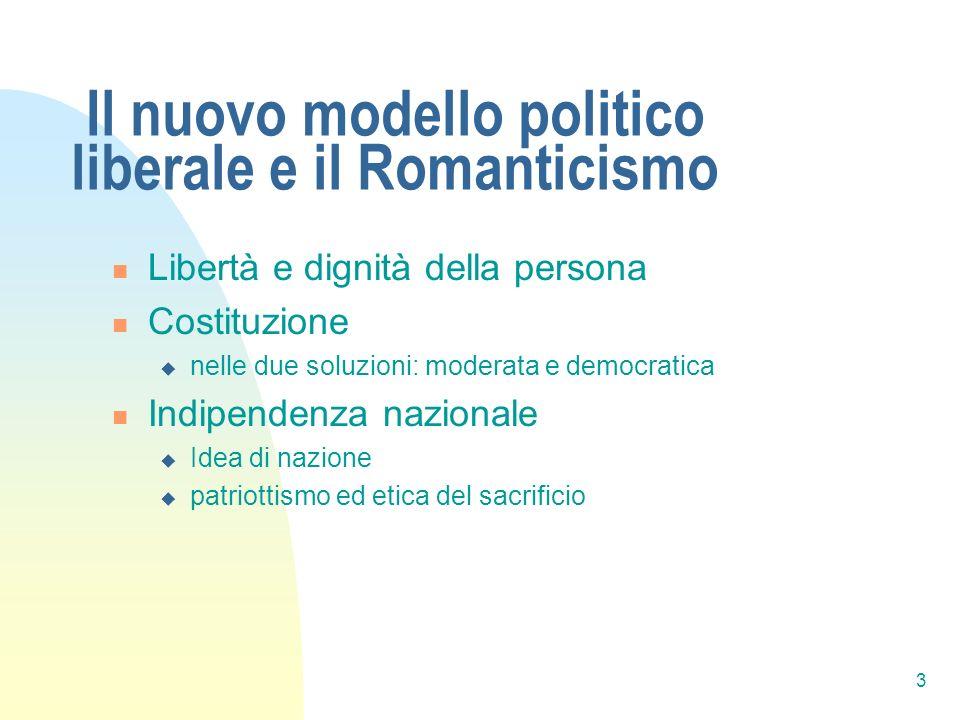 Il nuovo modello politico liberale e il Romanticismo