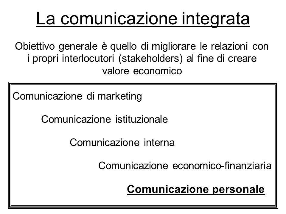 La comunicazione integrata