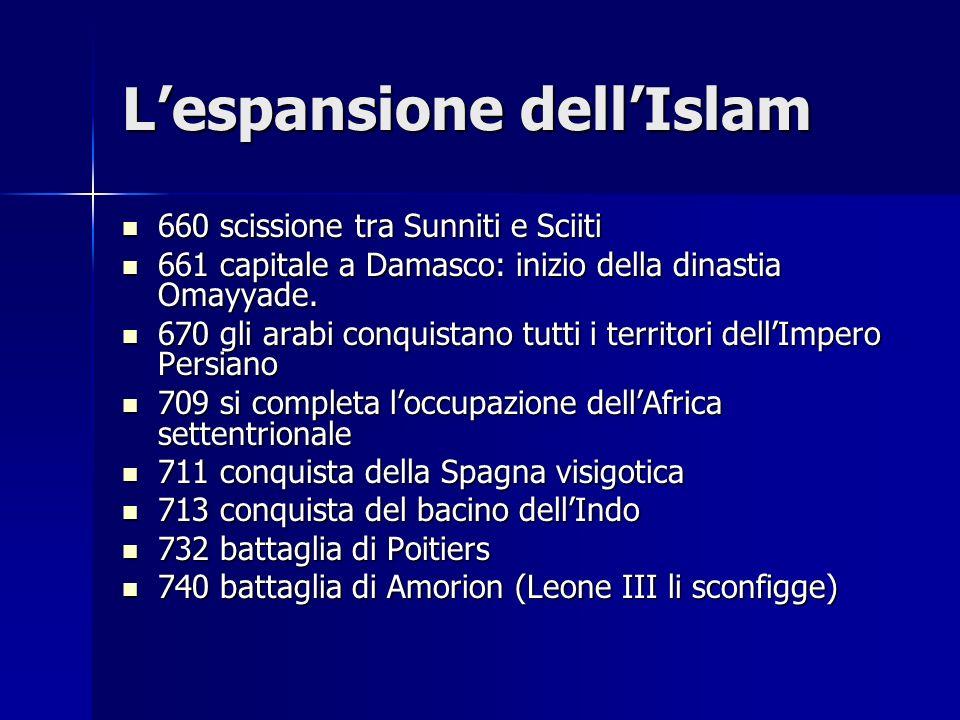 L'espansione dell'Islam