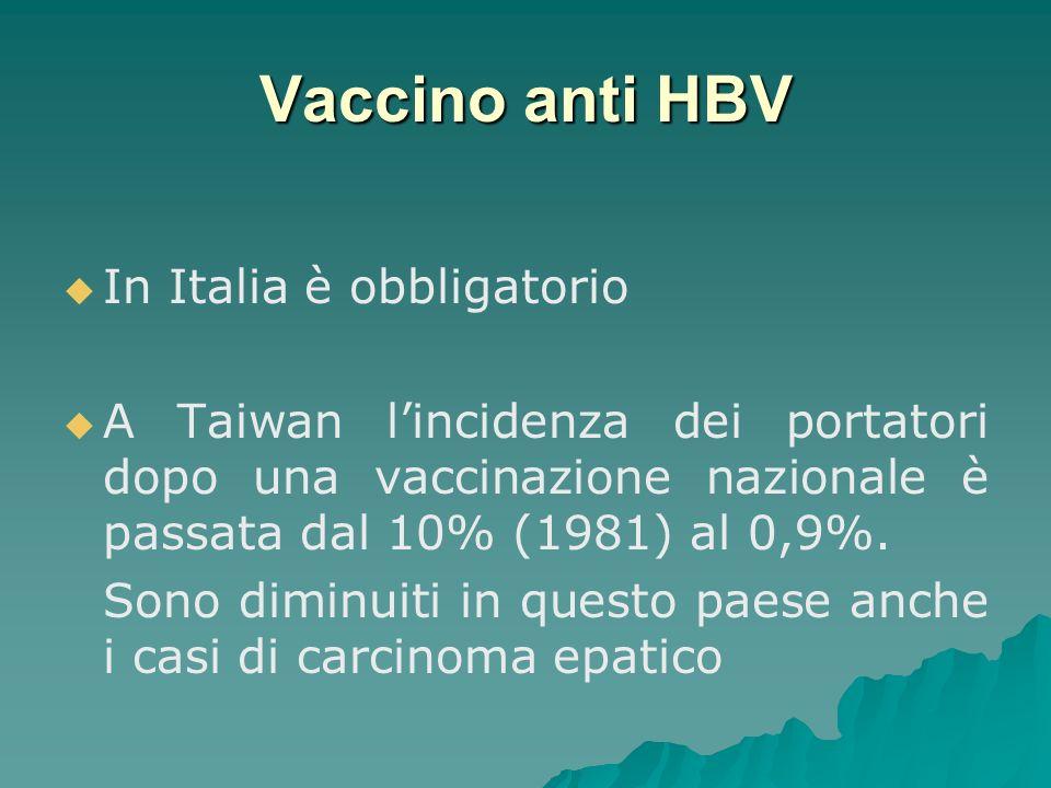 Vaccino anti HBV In Italia è obbligatorio