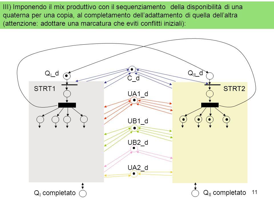 III) Imponendo il mix produttivo con il sequenziamento della disponibilità di una quaterna per una copia, al completamento dell'adattamento di quella dell'altra (attenzione: adottare una marcatura che eviti conflitti iniziali):