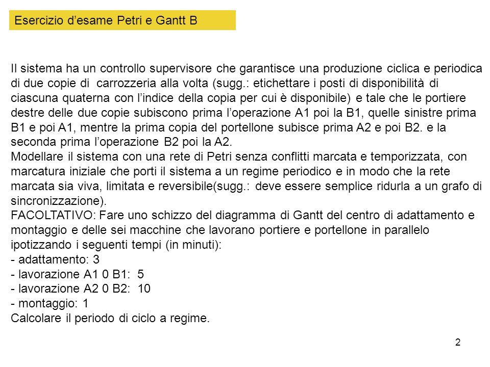Esercizio d'esame Petri e Gantt B
