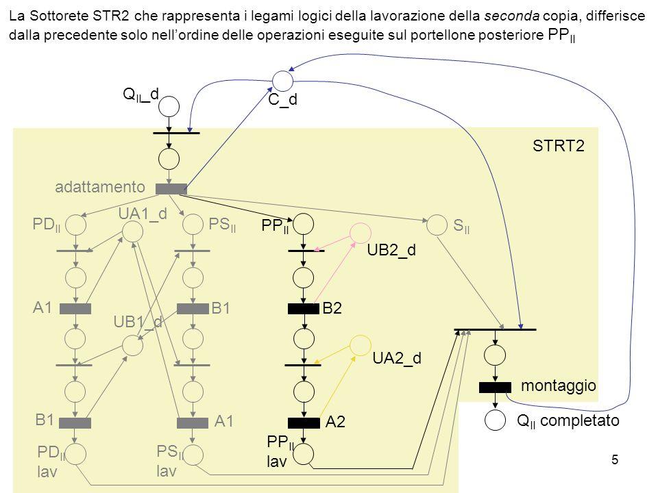 QII_d C_d STRT2 adattamento UA1_d PDII PSII PPII SII UB2_d A1 B1 B2