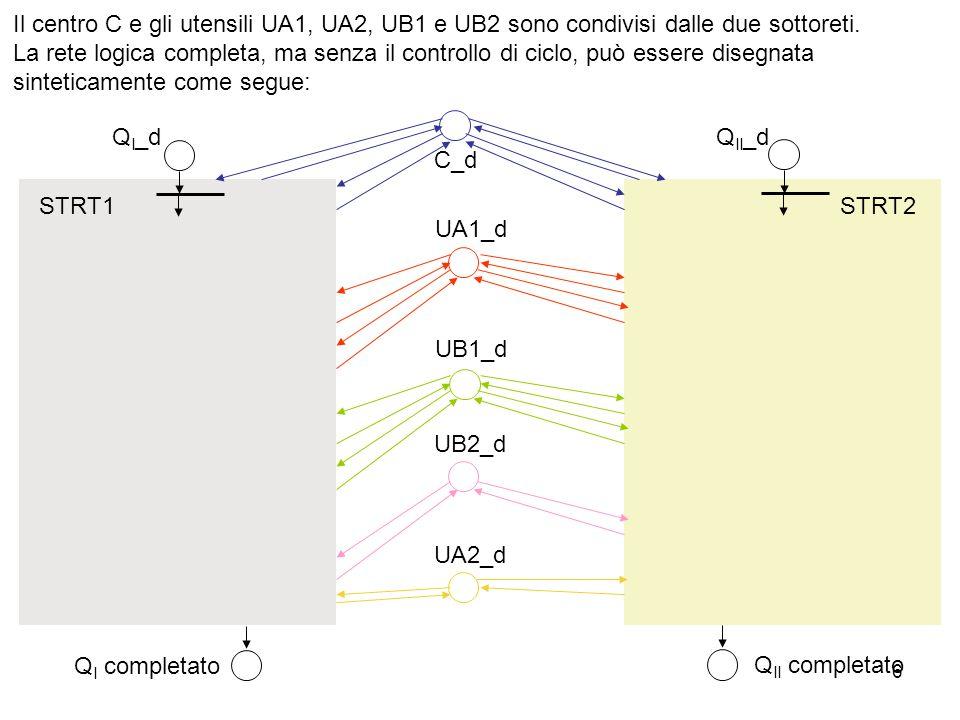 Il centro C e gli utensili UA1, UA2, UB1 e UB2 sono condivisi dalle due sottoreti.