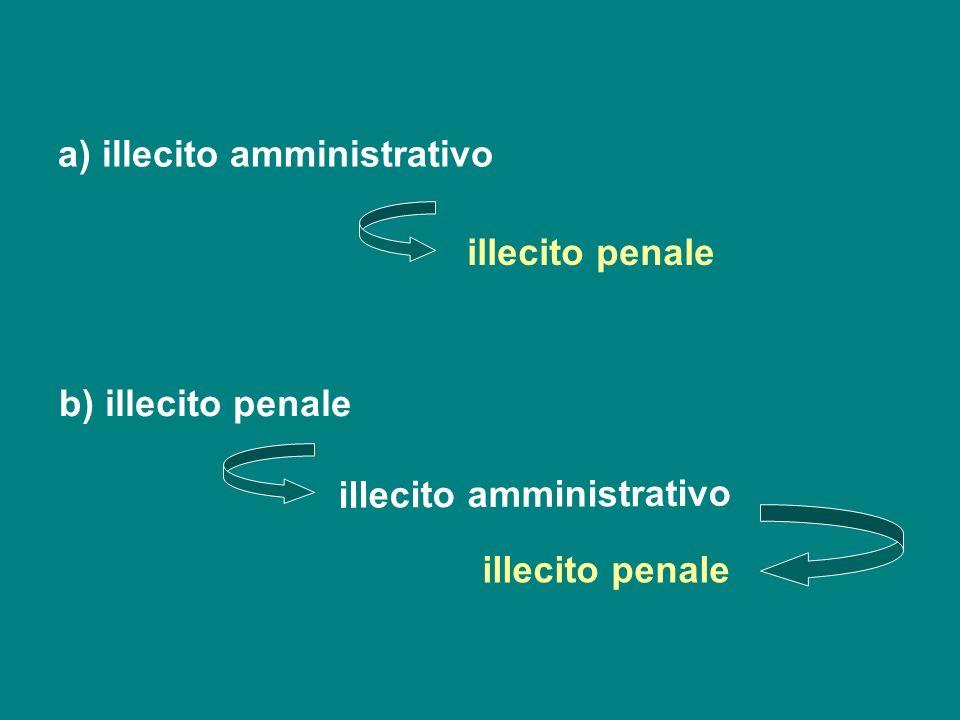 a) illecito amministrativo