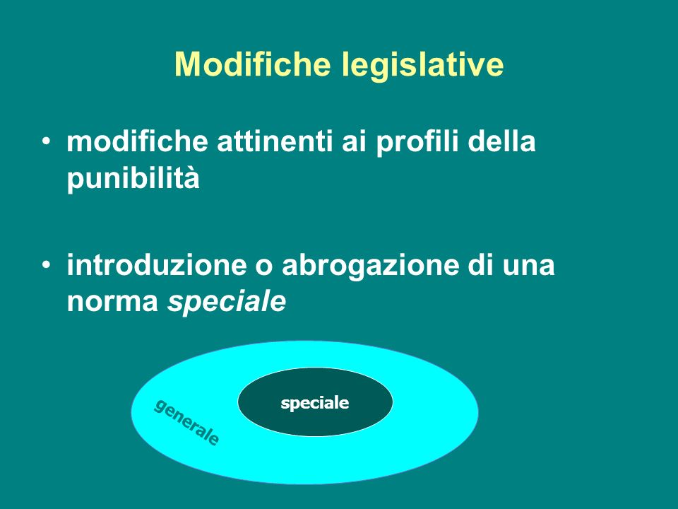 Modifiche legislative