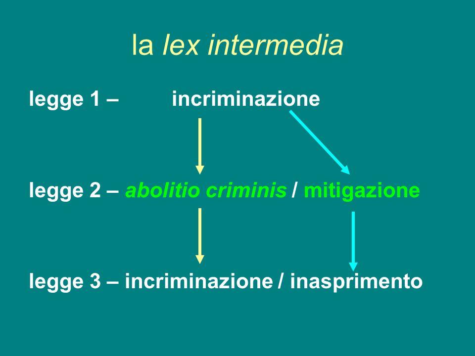 la lex intermedia legge 1 – incriminazione