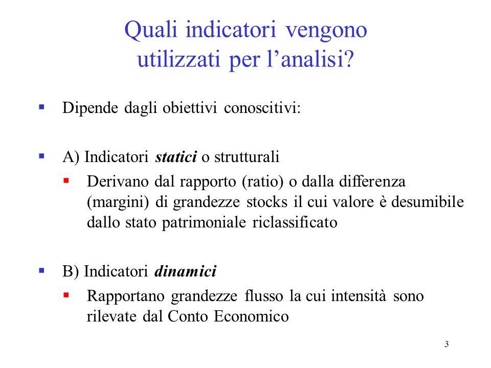 Quali indicatori vengono utilizzati per l'analisi