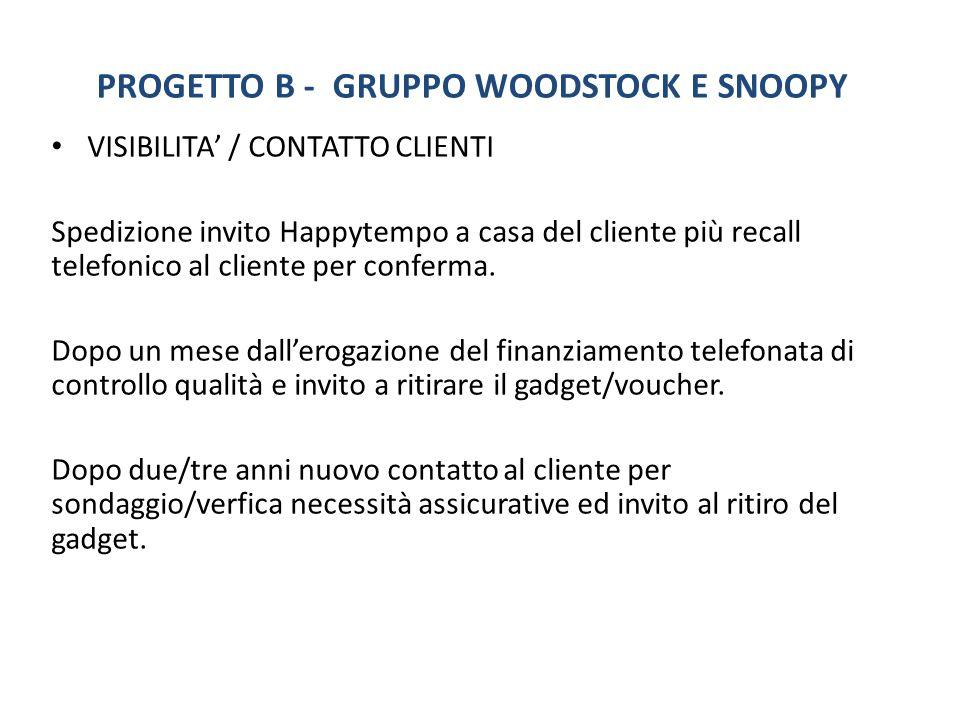 PROGETTO B - GRUPPO WOODSTOCK E SNOOPY