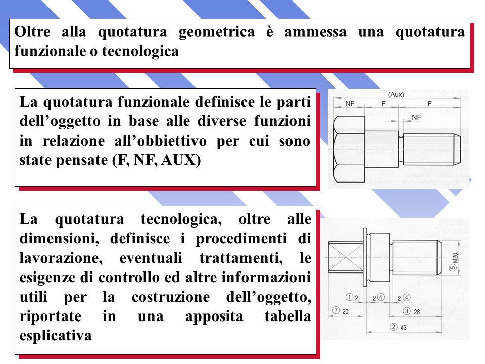 Oltre alla quotatura geometrica è ammessa una quotatura funzionale o tecnologica