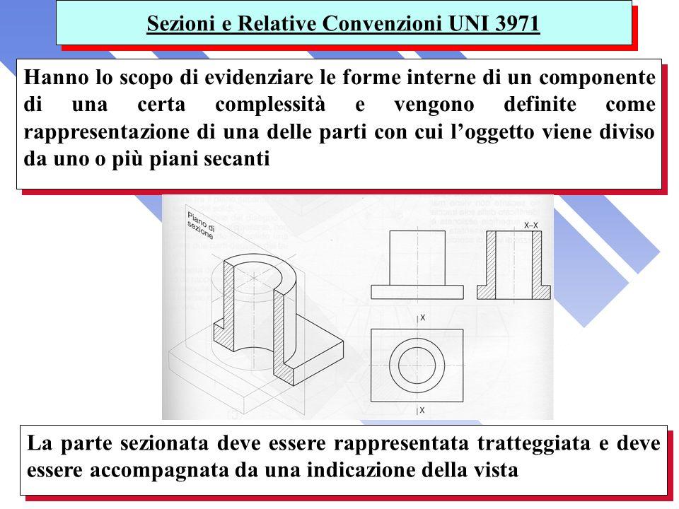 Sezioni e Relative Convenzioni UNI 3971
