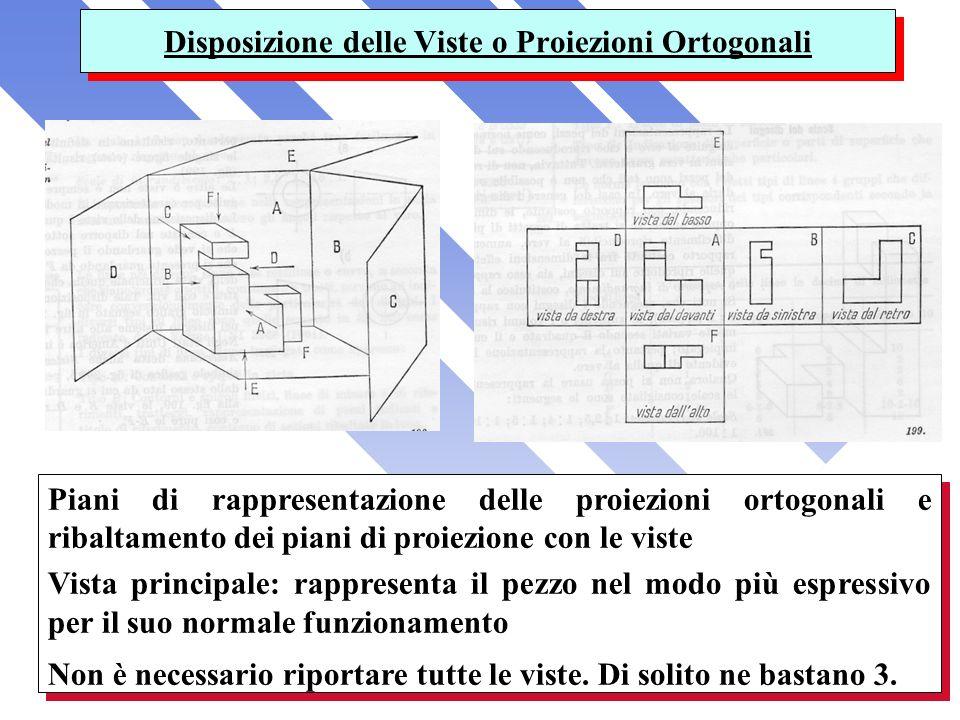 Disposizione delle Viste o Proiezioni Ortogonali