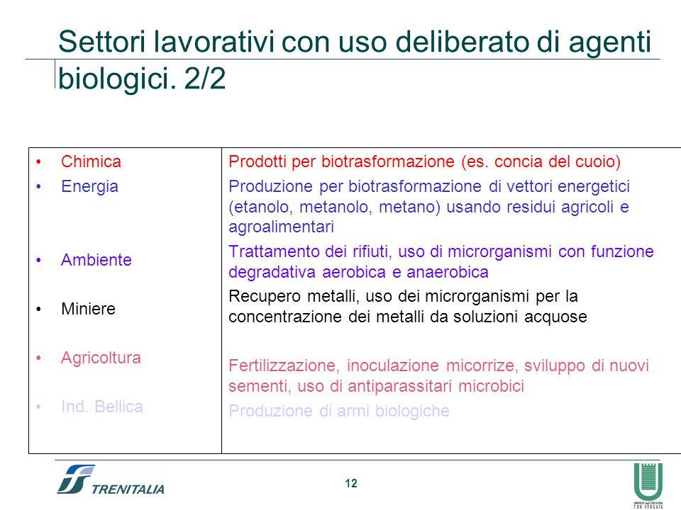 Settori lavorativi con uso deliberato di agenti biologici. 2/2