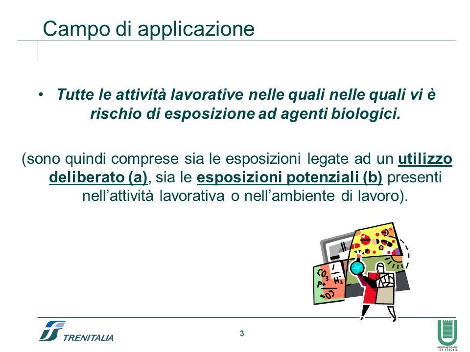 Campo di applicazione Tutte le attività lavorative nelle quali nelle quali vi è rischio di esposizione ad agenti biologici.