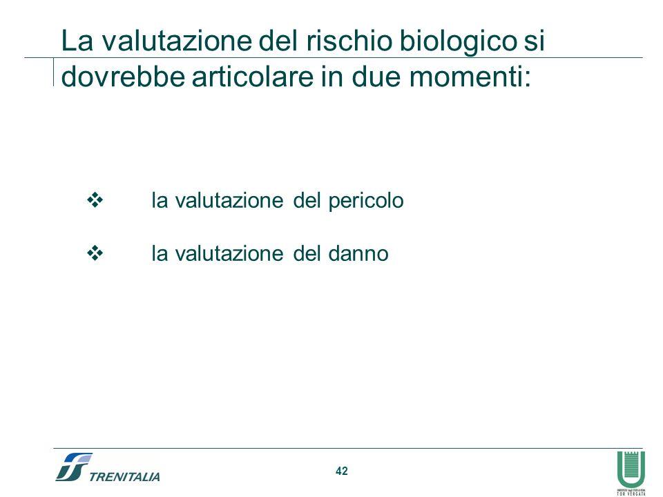 La valutazione del rischio biologico si dovrebbe articolare in due momenti: