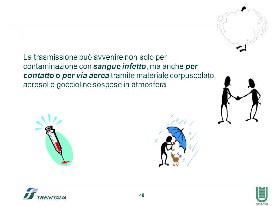 La trasmissione può avvenire non solo per contaminazione con sangue infetto, ma anche per contatto o per via aerea tramite materiale corpuscolato, aerosol o goccioline sospese in atmosfera