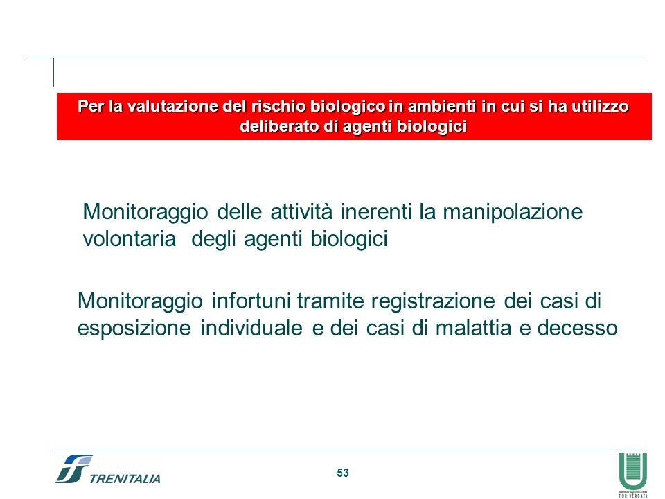 Per la valutazione del rischio biologico in ambienti in cui si ha utilizzo deliberato di agenti biologici