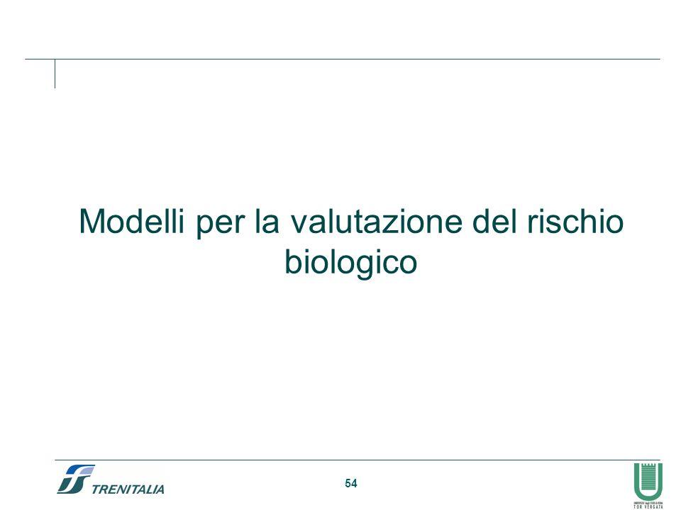 Modelli per la valutazione del rischio biologico