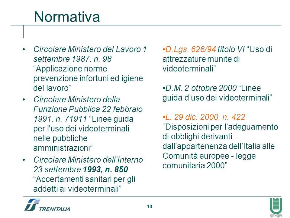 Normativa Circolare Ministero del Lavoro 1 settembre 1987, n. 98 Applicazione norme prevenzione infortuni ed igiene del lavoro