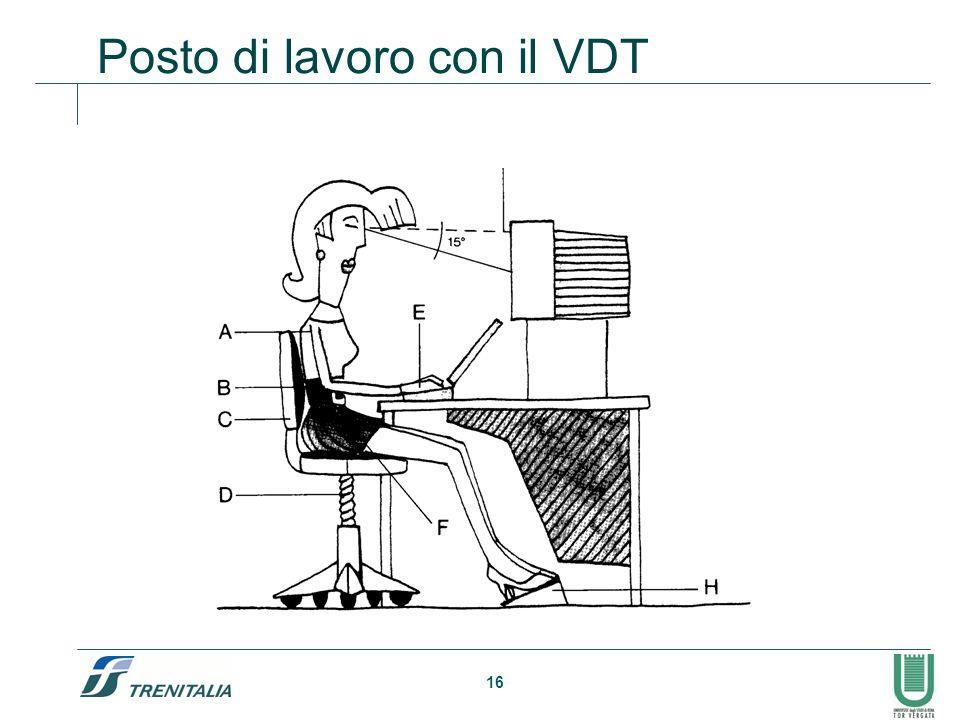 Posto di lavoro con il VDT