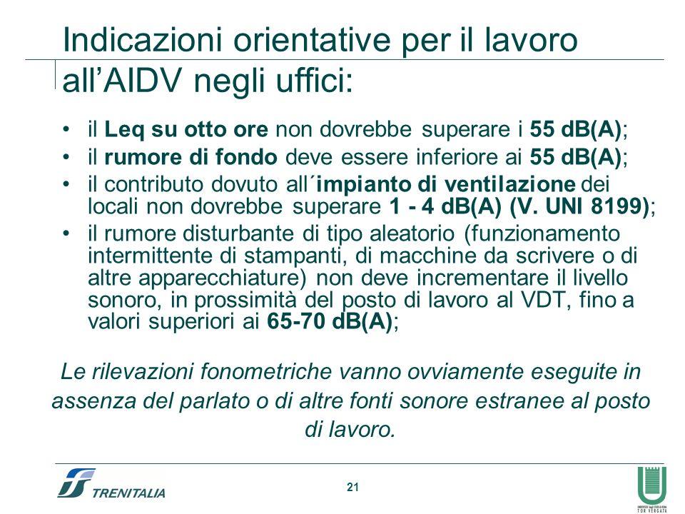 Indicazioni orientative per il lavoro all'AIDV negli uffici: