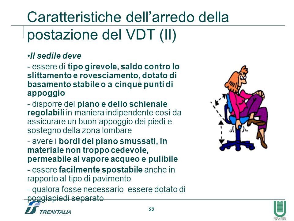Caratteristiche dell'arredo della postazione del VDT (II)
