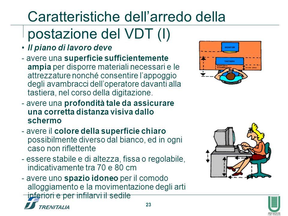 Caratteristiche dell'arredo della postazione del VDT (I)