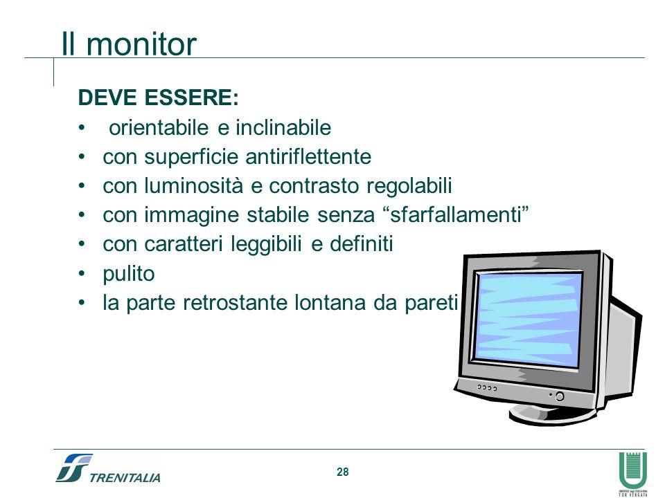 Il monitor DEVE ESSERE: orientabile e inclinabile