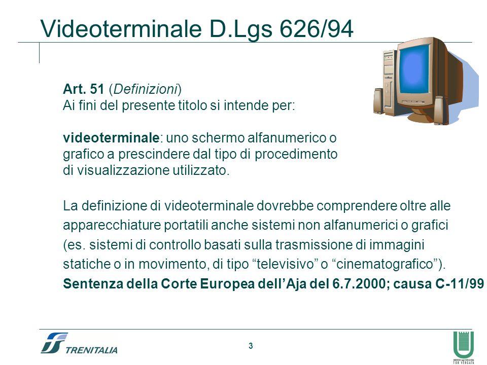 Videoterminale D.Lgs 626/94 Art. 51 (Definizioni)
