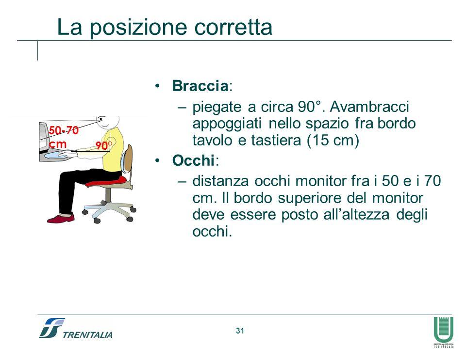 La posizione corretta Braccia: