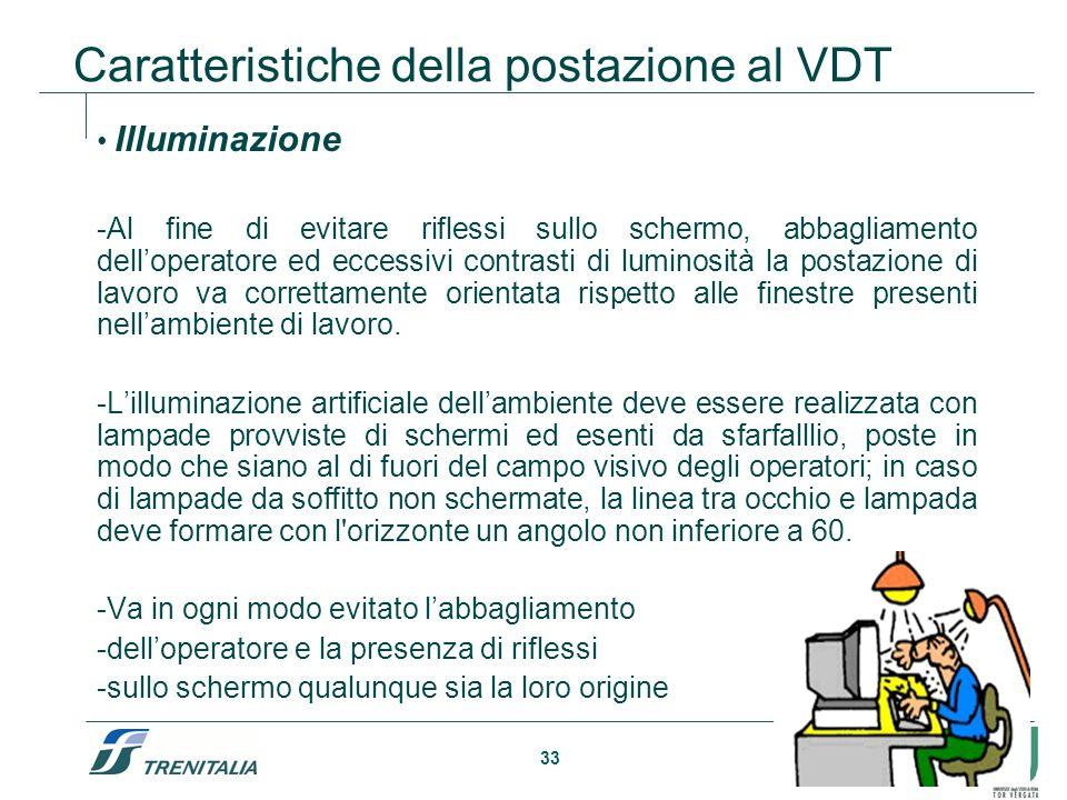 Caratteristiche della postazione al VDT