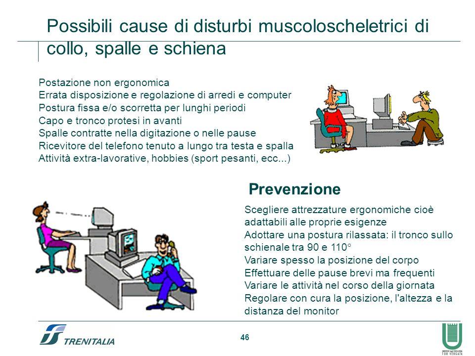 Possibili cause di disturbi muscoloscheletrici di collo, spalle e schiena