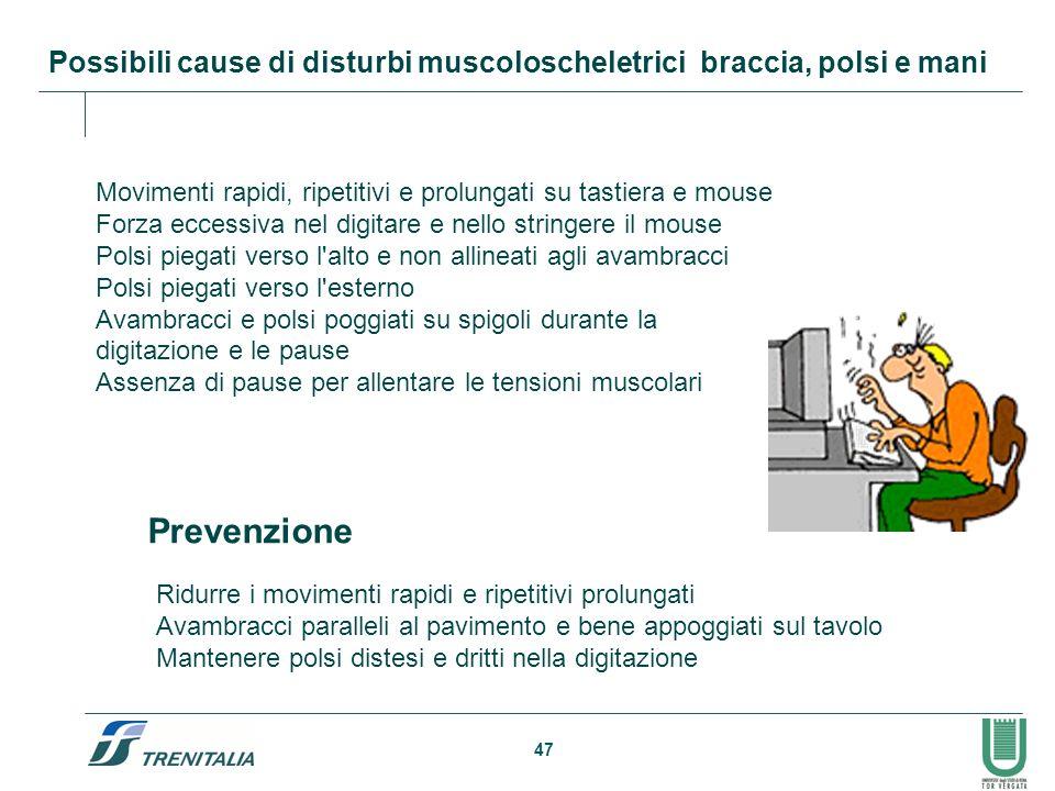 Possibili cause di disturbi muscoloscheletrici braccia, polsi e mani
