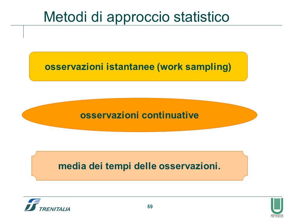 Metodi di approccio statistico
