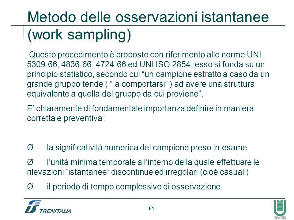 Metodo delle osservazioni istantanee (work sampling)