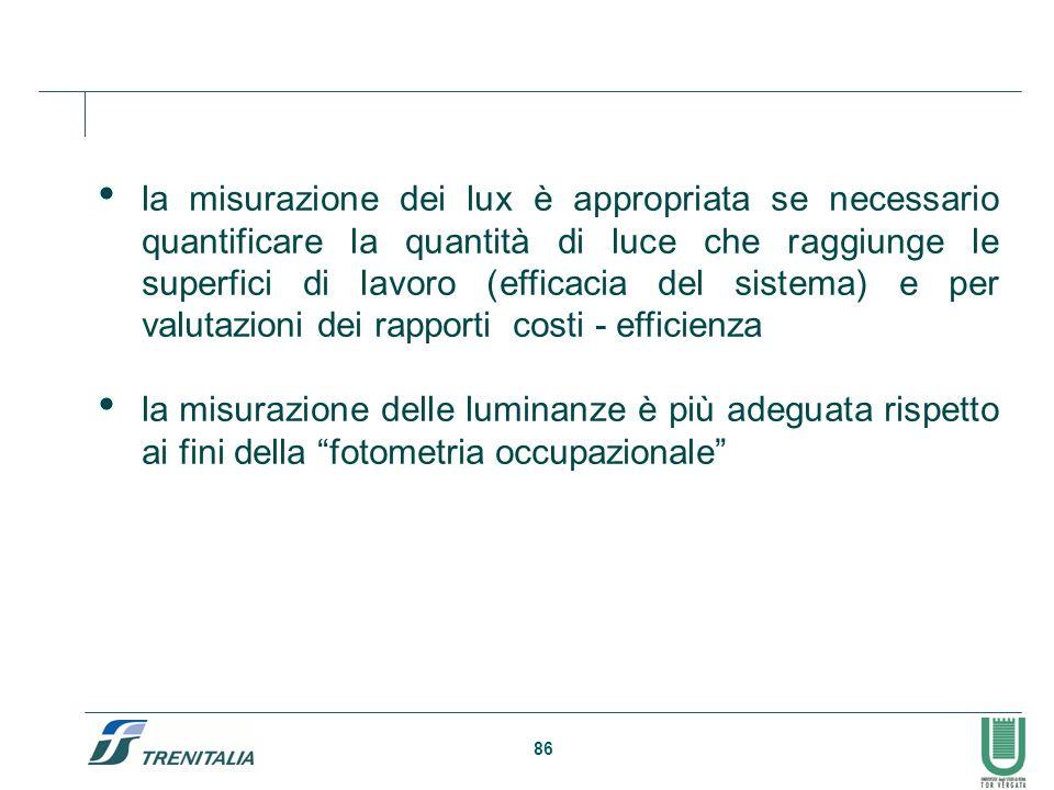 la misurazione dei lux è appropriata se necessario quantificare la quantità di luce che raggiunge le superfici di lavoro (efficacia del sistema) e per valutazioni dei rapporti costi - efficienza