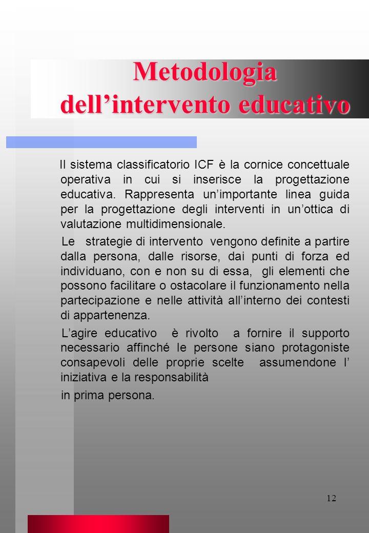 Metodologia dell'intervento educativo