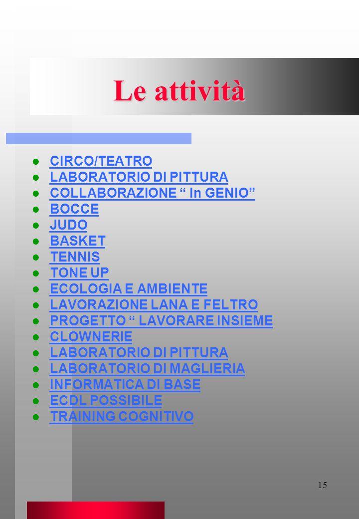 Le attività CIRCO/TEATRO LABORATORIO DI PITTURA