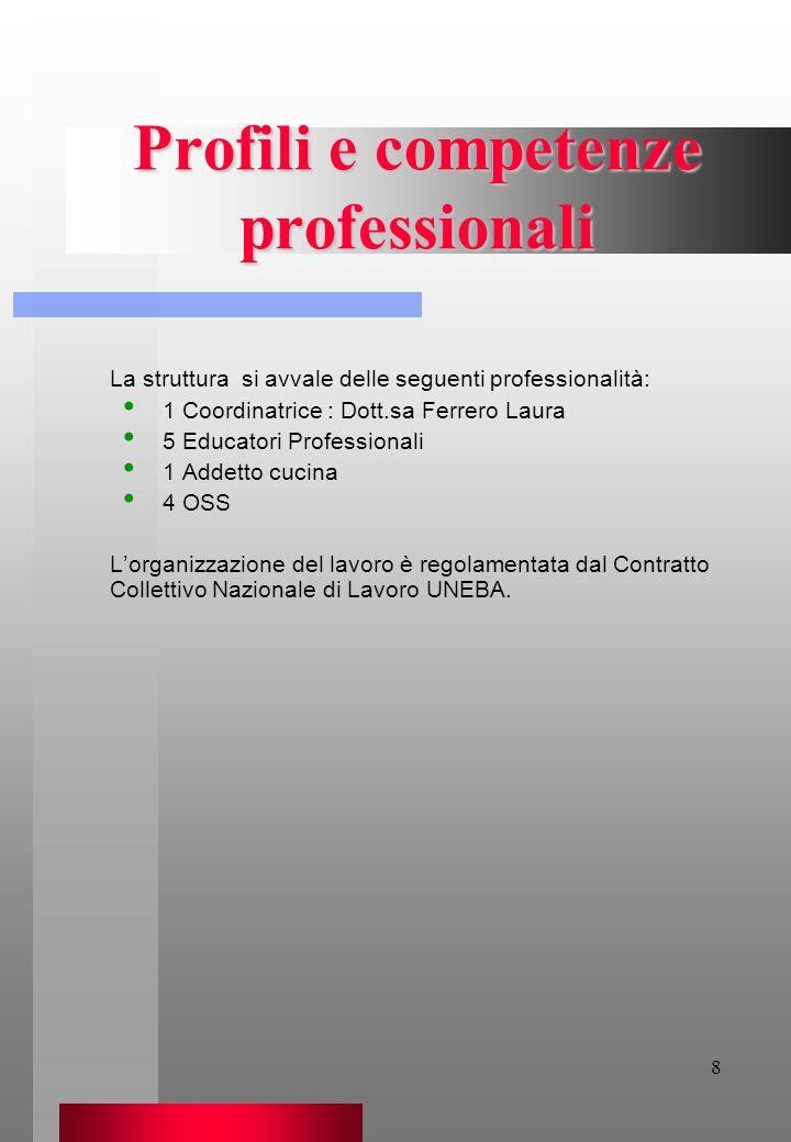 Profili e competenze professionali