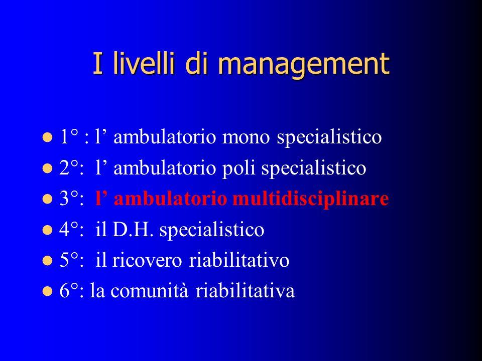 I livelli di management