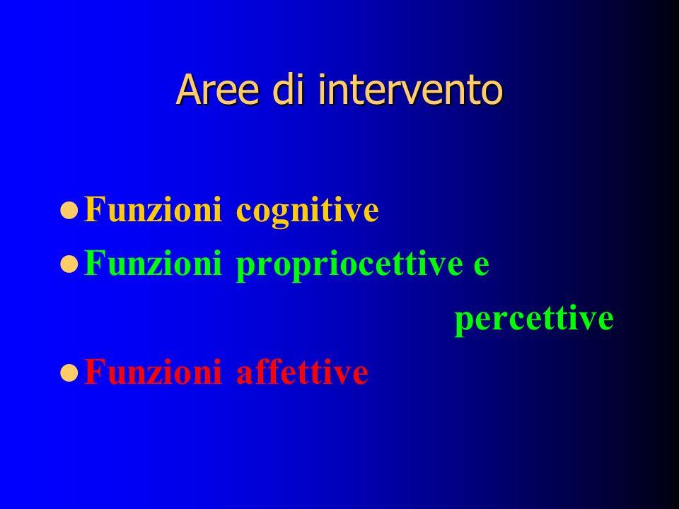 Aree di intervento Funzioni cognitive Funzioni propriocettive e
