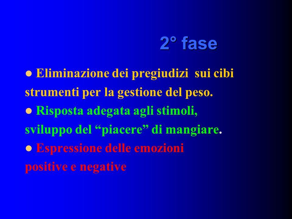 2° fase Eliminazione dei pregiudizi sui cibi