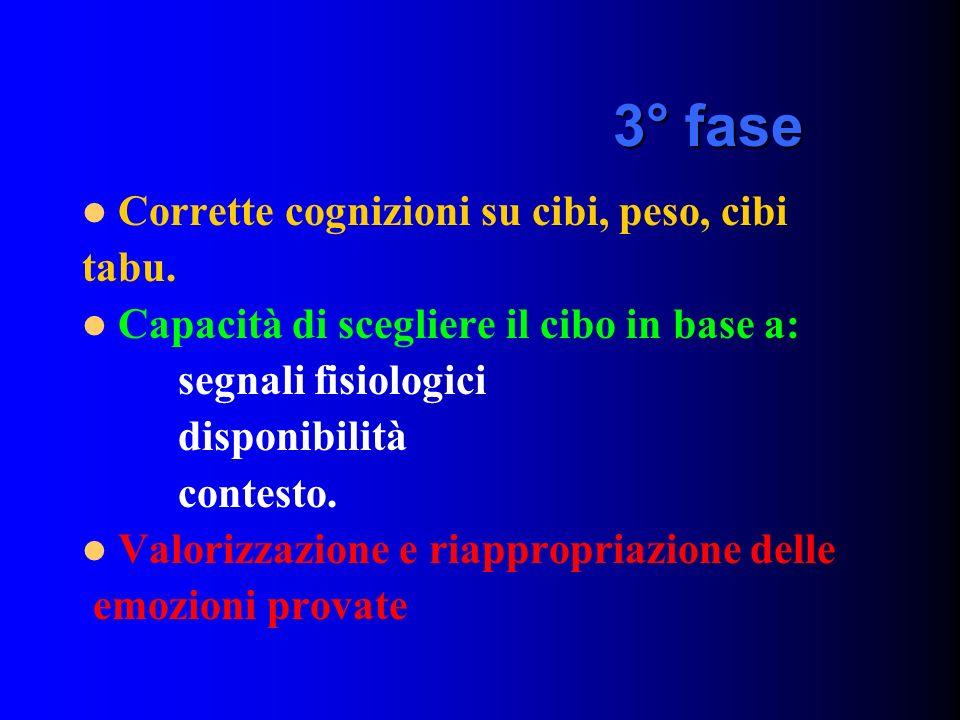 3° fase Corrette cognizioni su cibi, peso, cibi tabu.